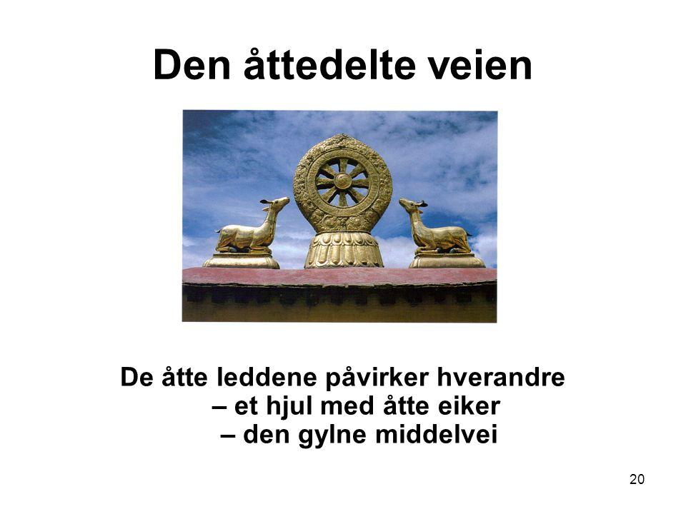 20 Den åttedelte veien De åtte leddene påvirker hverandre – et hjul med åtte eiker – den gylne middelvei