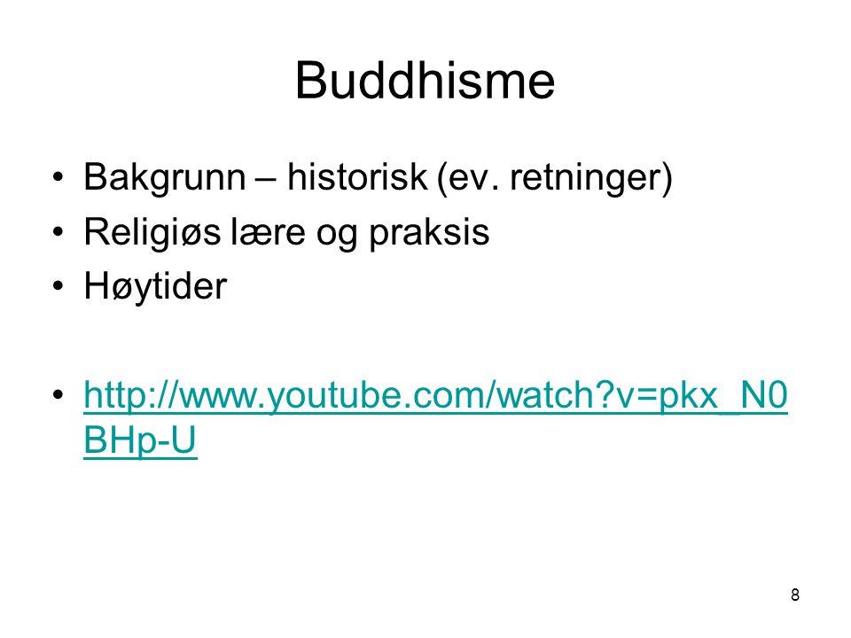 8 Buddhisme Bakgrunn – historisk (ev.