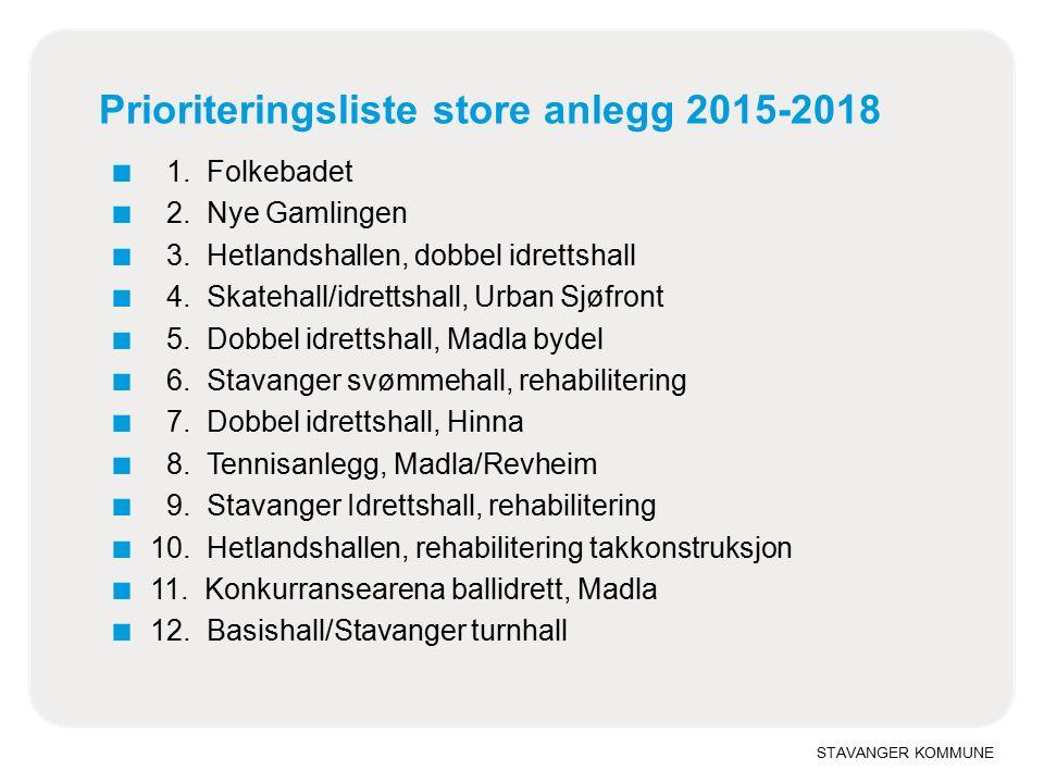 STAVANGER KOMMUNE Prioriteringsliste store anlegg 2015-2018 ■ 1.