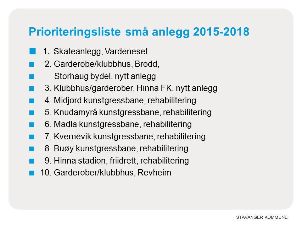 STAVANGER KOMMUNE Prioriteringsliste små anlegg 2015-2018 ■ 1.