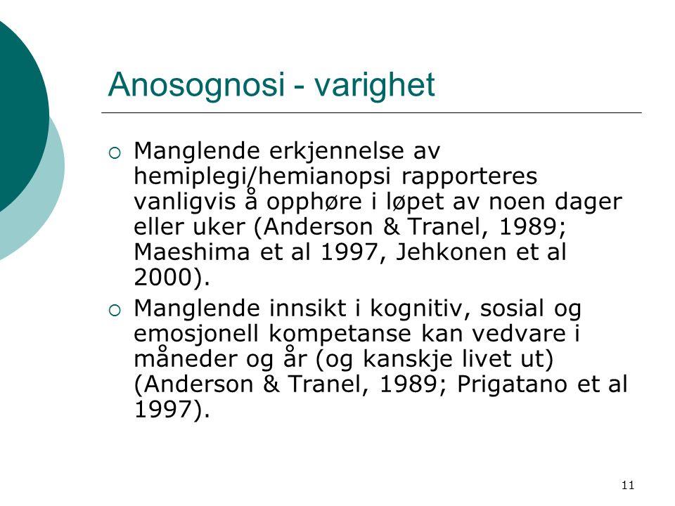 11 Anosognosi - varighet  Manglende erkjennelse av hemiplegi/hemianopsi rapporteres vanligvis å opphøre i løpet av noen dager eller uker (Anderson & Tranel, 1989; Maeshima et al 1997, Jehkonen et al 2000).