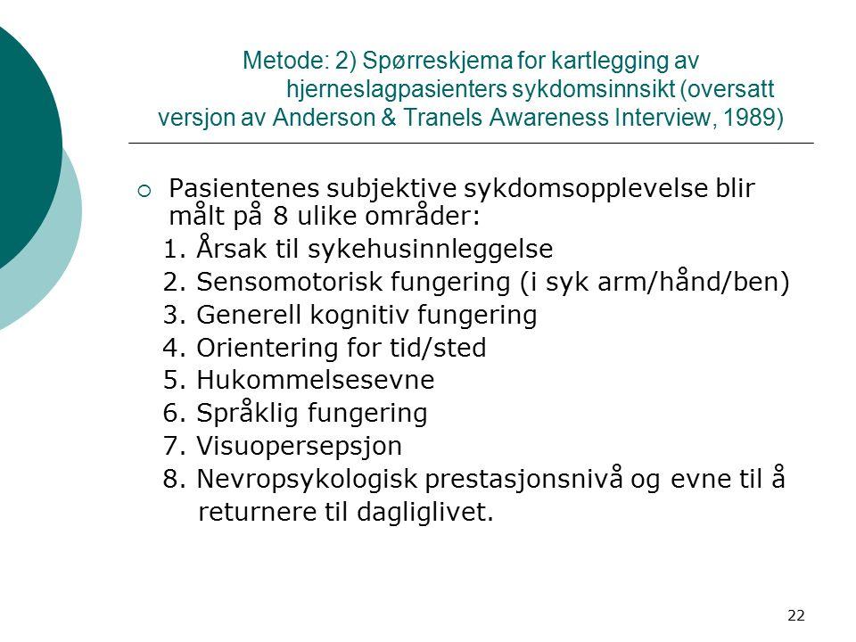 22 Metode: 2) Spørreskjema for kartlegging av hjerneslagpasienters sykdomsinnsikt (oversatt versjon av Anderson & Tranels Awareness Interview, 1989)  Pasientenes subjektive sykdomsopplevelse blir målt på 8 ulike områder: 1.