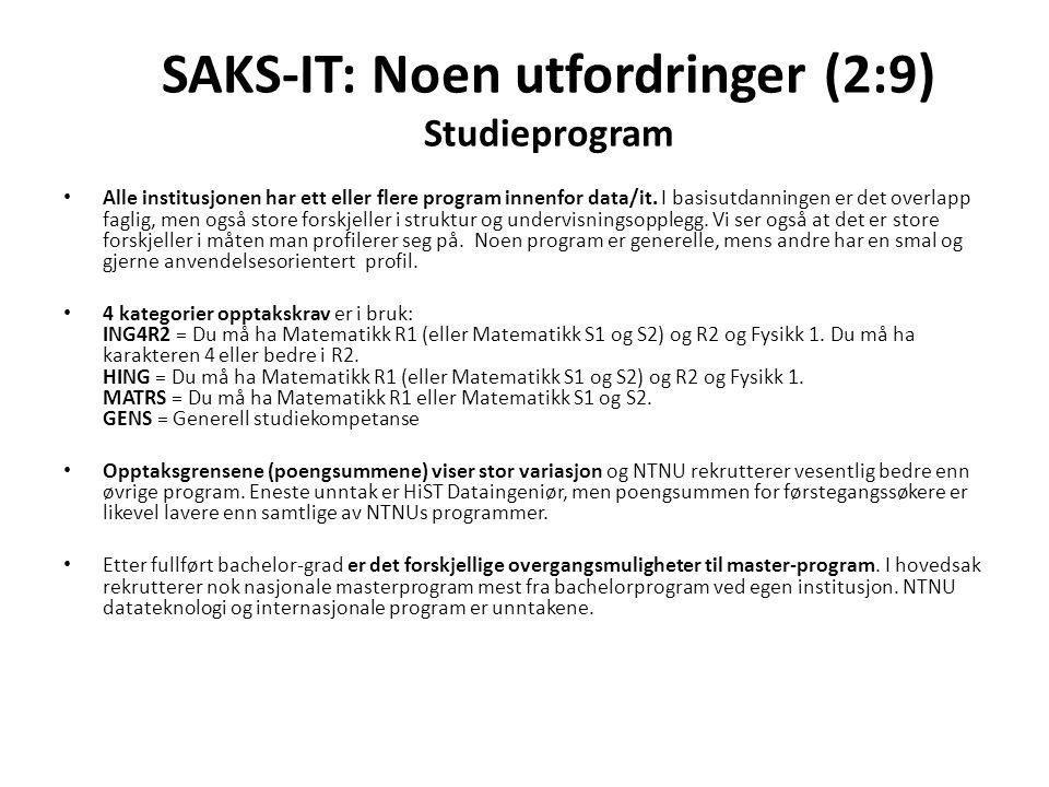 SAKS-IT: Noen utfordringer (2:9) Studieprogram Alle institusjonen har ett eller flere program innenfor data/it.