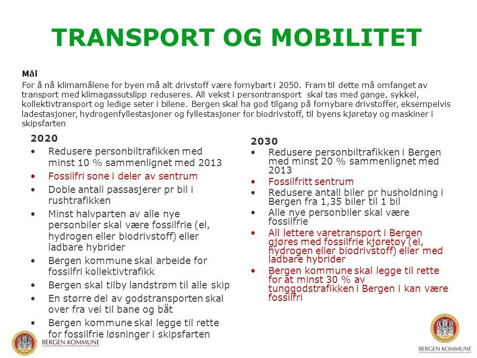 TRANSPORT OG MOBILITET 2020 Redusere personbiltrafikken med minst 10 % sammenlignet med 2013 Fossilfri sone i deler av sentrum Doble antall passasjerer pr bil i rushtrafikken Minst halvparten av alle nye personbiler skal være fossilfrie (el, hydrogen eller biodrivstoff) eller ladbare hybrider Bergen kommune skal arbeide for fossilfri kollektivtrafikk Bergen skal tilby landstrøm til alle skip En større del av godstransporten skal over fra vei til bane og båt Bergen kommune skal legge til rette for fossilfrie løsninger i skipsfarten 2030 Redusere personbiltrafikken i Bergen med minst 20 % sammenlignet med 2013 Fossilfritt sentrum Redusere antall biler pr husholdning i Bergen fra 1,35 biler til 1 bil Alle nye personbiler skal være fossilfrie All lettere varetransport i Bergen gjøres med fossilfrie kjøretøy (el, hydrogen eller biodrivstoff) eller med ladbare hybrider Bergen kommune skal legge til rette for at minst 30 % av tunggodstrafikken i Bergen i kan være fossilfri Mål For å nå klimamålene for byen må alt drivstoff være fornybart i 2050.