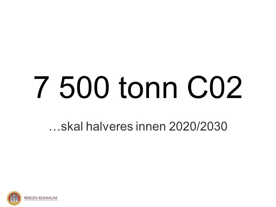 7 500 tonn C02 …skal halveres innen 2020/2030