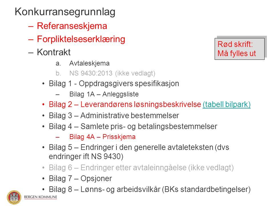 Ufylling av prisskjemaetprisskjemaet OBS: flere arkfaner.