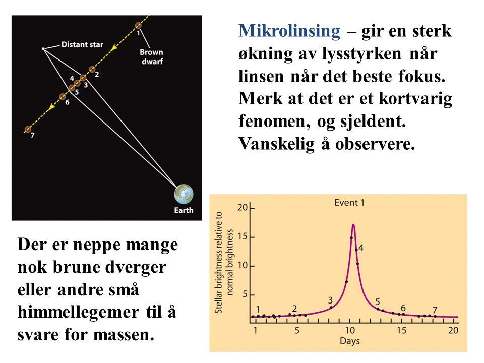 30 Mikrolinsing – gir en sterk økning av lysstyrken når linsen når det beste fokus.