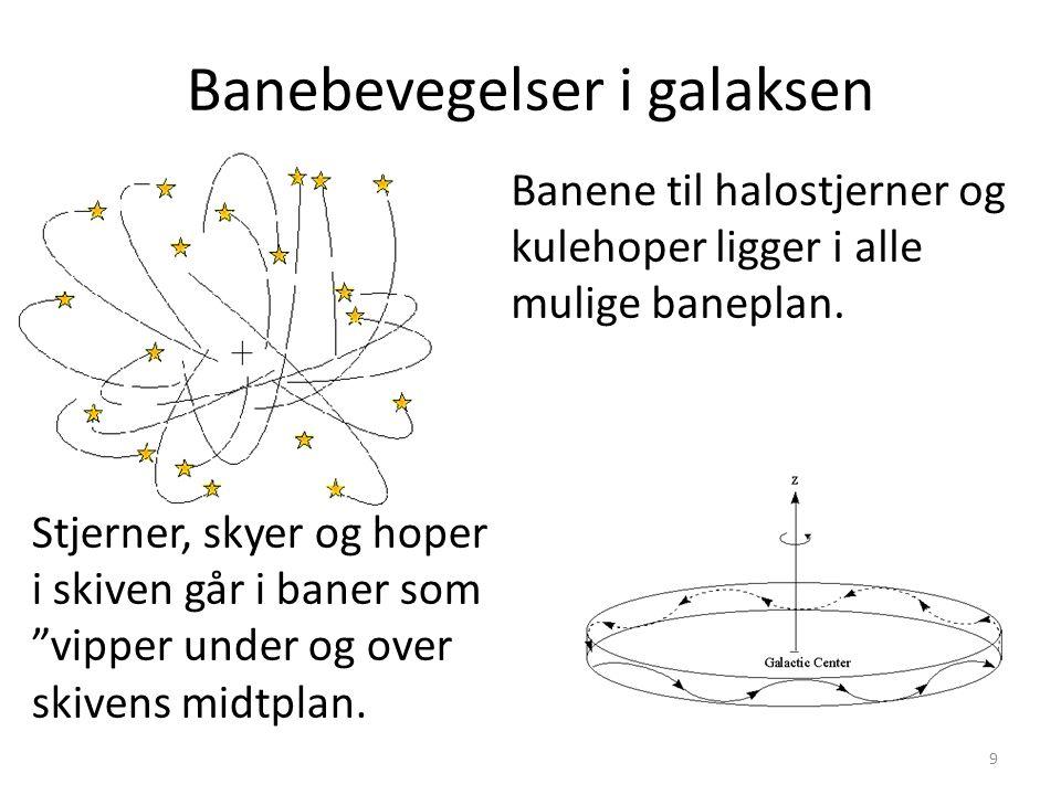 9 Banebevegelser i galaksen Banene til halostjerner og kulehoper ligger i alle mulige baneplan.