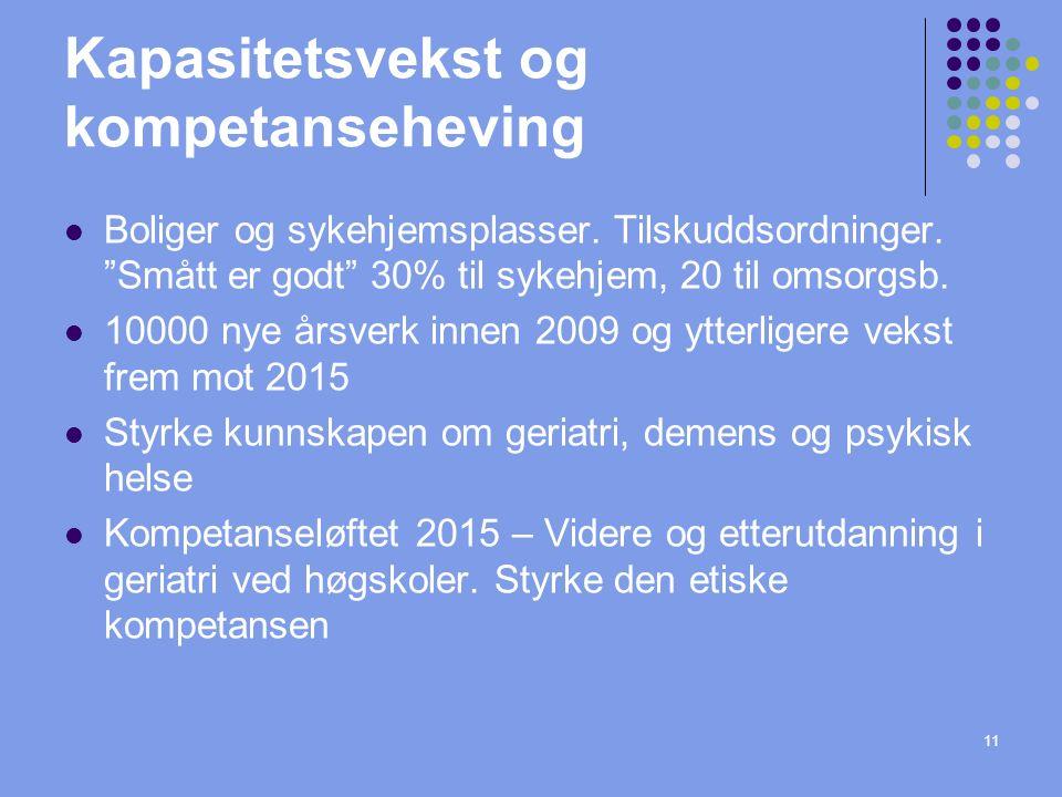 11 Kapasitetsvekst og kompetanseheving Boliger og sykehjemsplasser.