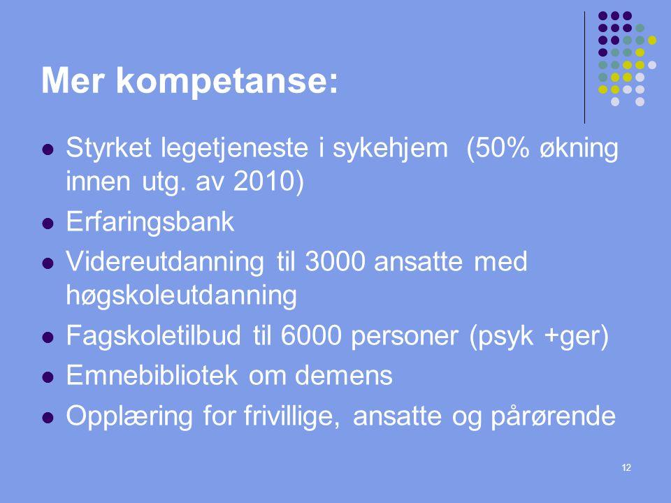 12 Mer kompetanse: Styrket legetjeneste i sykehjem (50% økning innen utg.