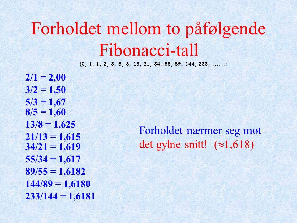 Forholdet mellom to påfølgende Fibonacci-tall 3/2 = 1,50 5/3 = 1,67 8/5 = 1,60 13/8 = 1,625 21/13 = 1,615 34/21 = 1,619 55/34 = 1,617 89/55 = 1,6182 1