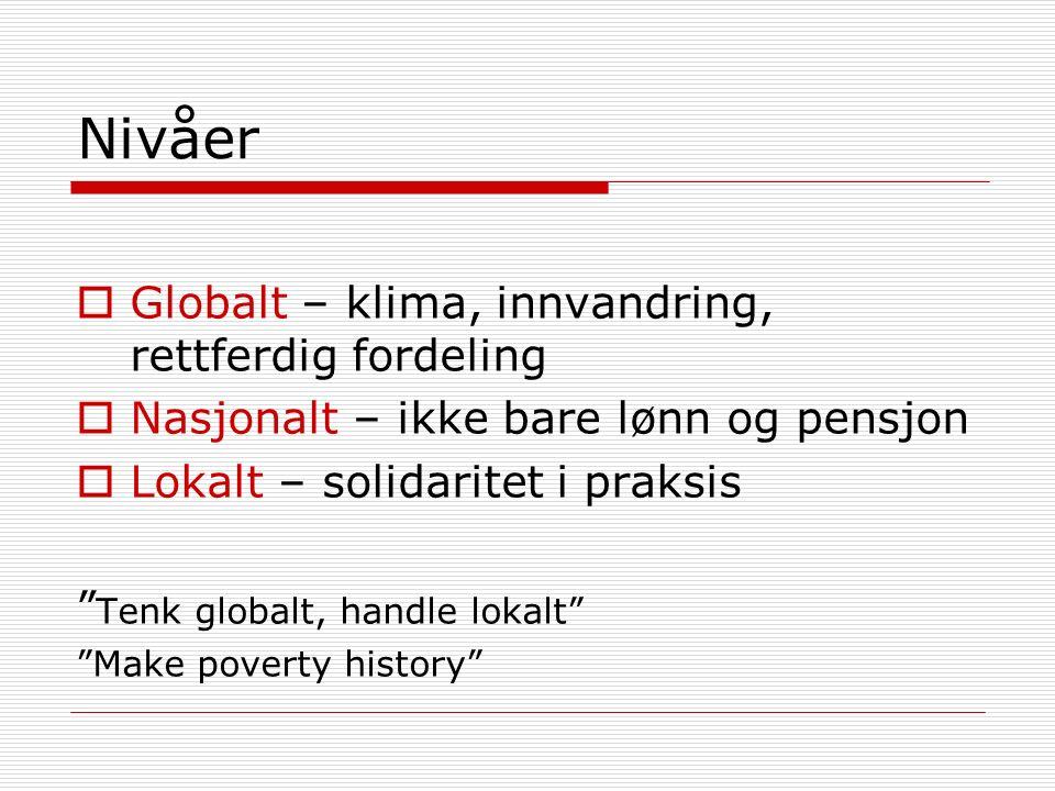 Nivåer  Globalt – klima, innvandring, rettferdig fordeling  Nasjonalt – ikke bare lønn og pensjon  Lokalt – solidaritet i praksis Tenk globalt, handle lokalt Make poverty history