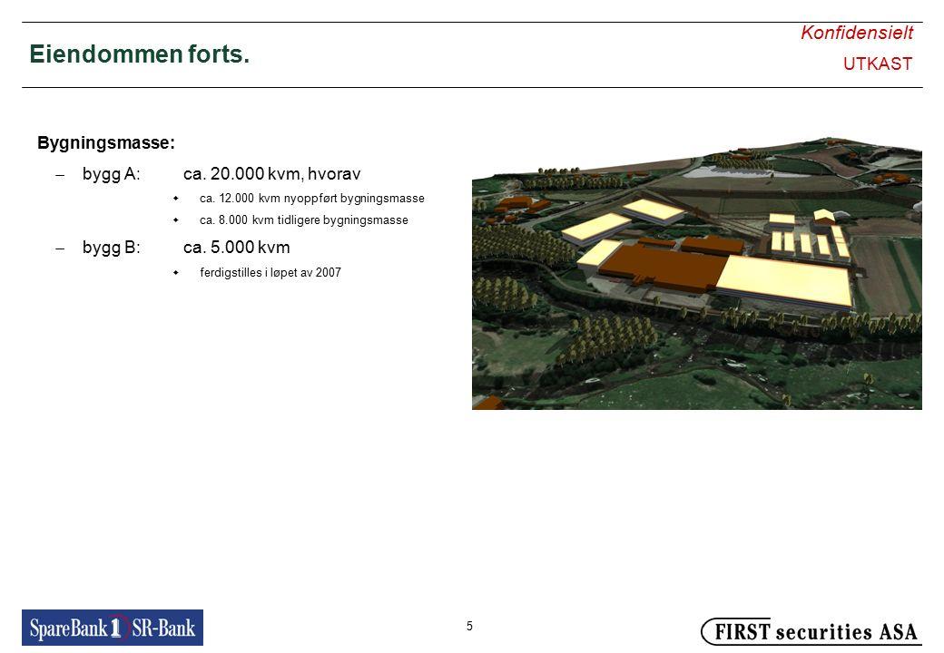 Konfidensielt UTKAST 5 Eiendommen forts. Bygningsmasse:  bygg A:ca. 20.000 kvm, hvorav  ca. 12.000 kvm nyoppført bygningsmasse  ca. 8.000 kvm tidli