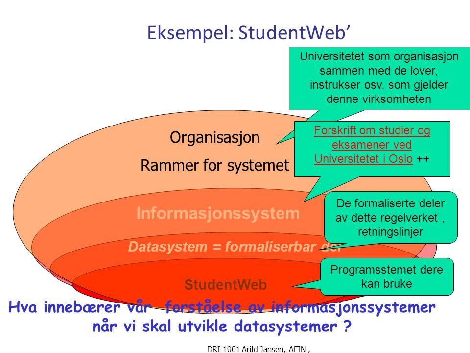 DRI 1001 Arild Jansen, AFIN, Eksempel: StudentWeb' Informasjonssystem Datasystem = formaliserbar del StudentWeb Organisasjon Rammer for systemet Universitetet som organisasjon sammen med de lover, instrukser osv.