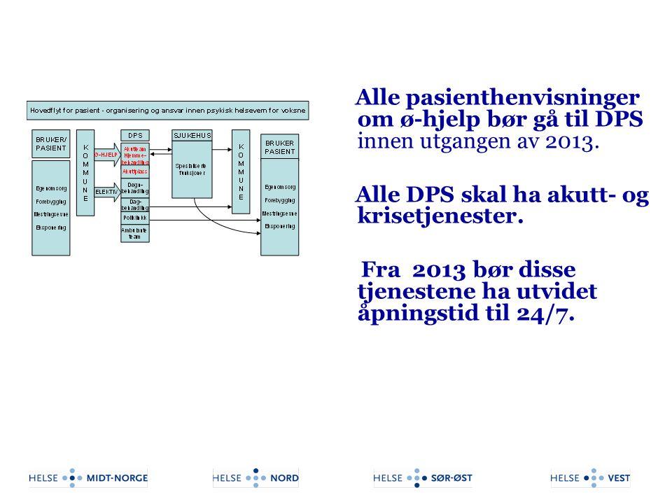Alle pasienthenvisninger om ø-hjelp bør gå til DPS innen utgangen av 2013. Alle DPS skal ha akutt- og krisetjenester. Fra 2013 bør disse tjenestene ha
