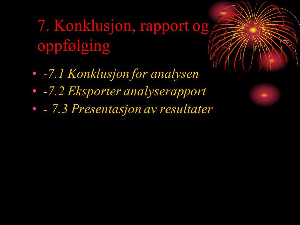 7. Konklusjon, rapport og oppfølging -7.1 Konklusjon for analysen -7.2 Eksporter analyserapport - 7.3 Presentasjon av resultater
