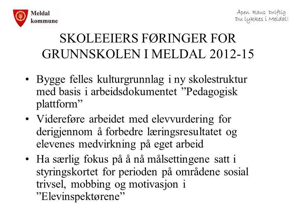 """SKOLEEIERS FØRINGER FOR GRUNNSKOLEN I MELDAL 2012-15 Bygge felles kulturgrunnlag i ny skolestruktur med basis i arbeidsdokumentet """"Pedagogisk plattfor"""