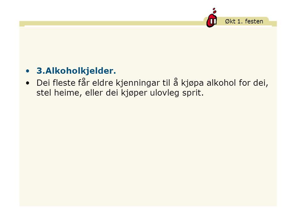 Økt 1.festen 4.Kor mykje drikk norske ungdomar.