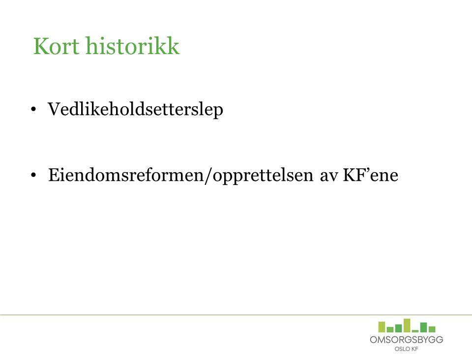 Kort historikk Vedlikeholdsetterslep Eiendomsreformen/opprettelsen av KF'ene