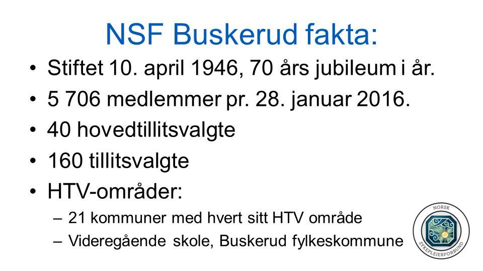 NSF Buskerud fakta: Stiftet 10. april 1946, 70 års jubileum i år.