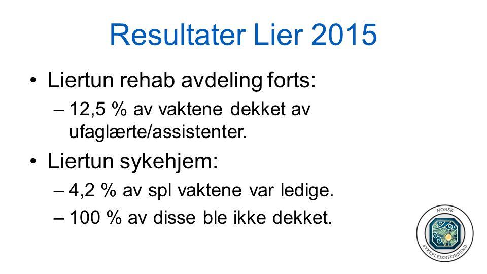 Resultater Lier 2015 Liertun rehab avdeling forts: –12,5 % av vaktene dekket av ufaglærte/assistenter. Liertun sykehjem: –4,2 % av spl vaktene var led