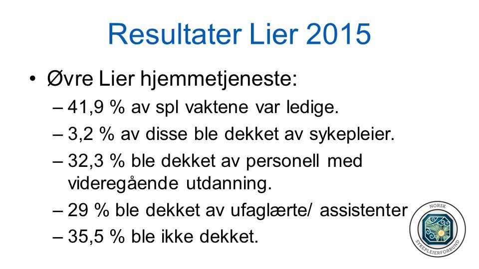 Resultater Lier 2015 Øvre Lier hjemmetjeneste: –41,9 % av spl vaktene var ledige. –3,2 % av disse ble dekket av sykepleier. –32,3 % ble dekket av pers