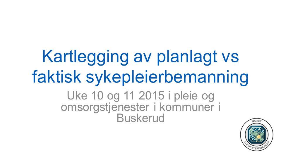Resultater av kartlegging 2015 10 av 21 kommuner i Buskerud deltok 3 av disse, har bare kartlagt deler av pleie og omsorgs tjenesten i kommunen.