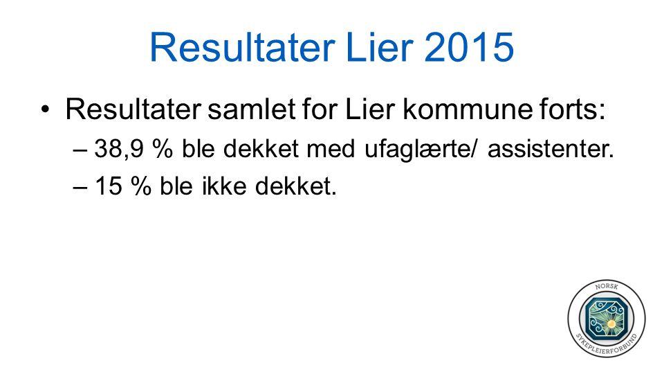Resultater Lier 2015 Resultater samlet for Lier kommune forts: –38,9 % ble dekket med ufaglærte/ assistenter. –15 % ble ikke dekket.