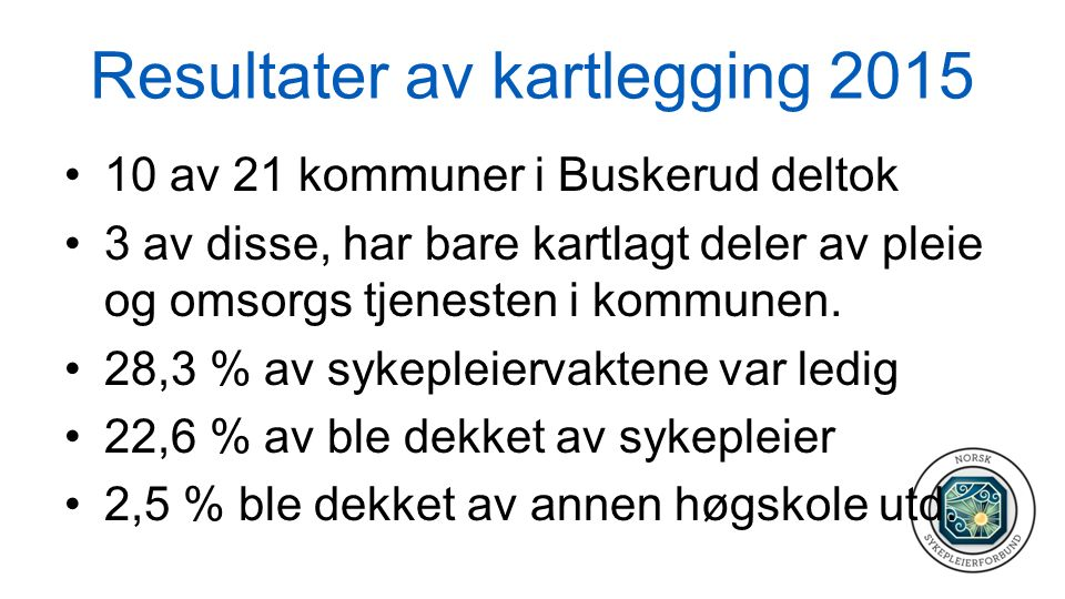 Resultater av kartlegging 2015 10 av 21 kommuner i Buskerud deltok 3 av disse, har bare kartlagt deler av pleie og omsorgs tjenesten i kommunen. 28,3