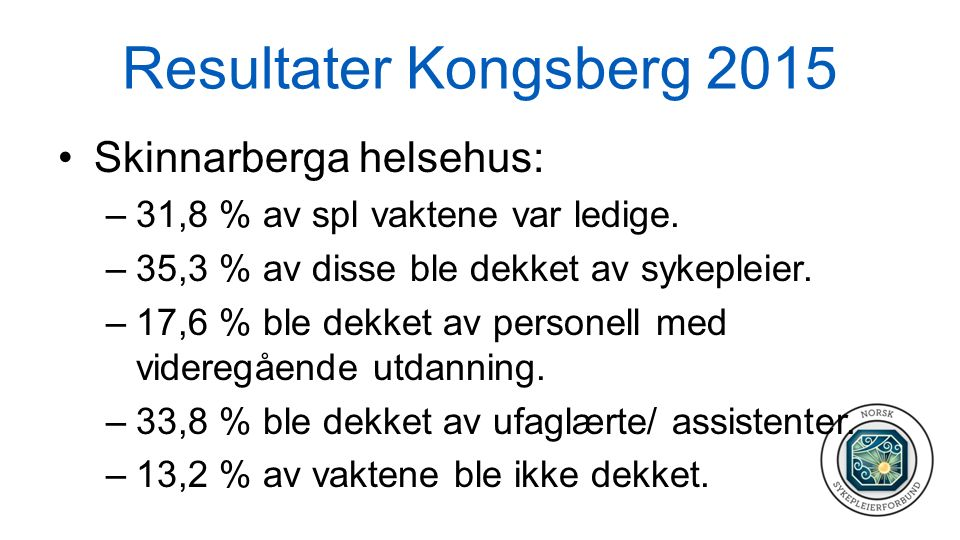 Resultater Kongsberg 2015 Skinnarberga helsehus: –31,8 % av spl vaktene var ledige. –35,3 % av disse ble dekket av sykepleier. –17,6 % ble dekket av p