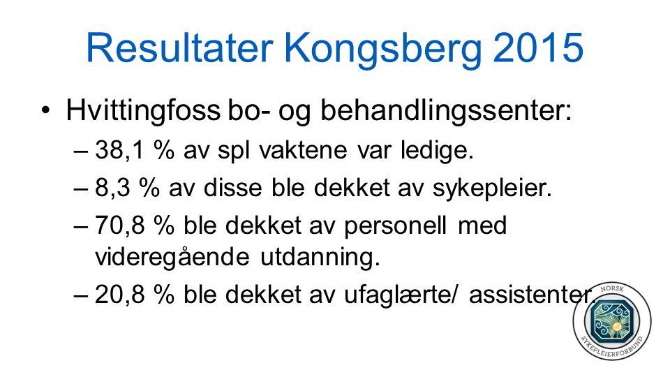 Resultater Kongsberg 2015 Hvittingfoss bo- og behandlingssenter: –38,1 % av spl vaktene var ledige. –8,3 % av disse ble dekket av sykepleier. –70,8 %