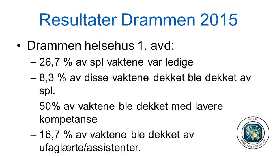 Resultater Drammen 2015 1.avd forts: –25 % forble udekket.