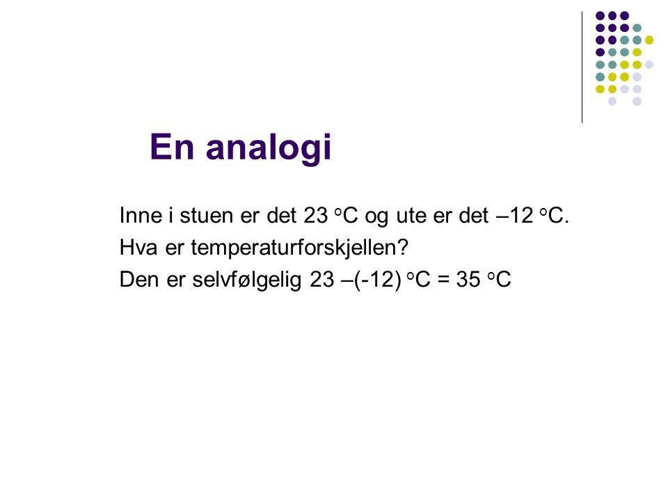 En analogi Inne i stuen er det 23 o C og ute er det –12 o C.