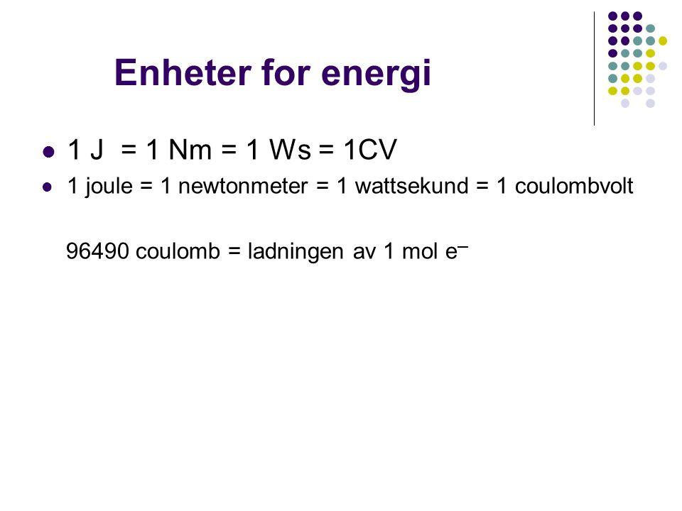 Enheter for energi 1 J = 1 Nm = 1 Ws = 1CV 1 joule = 1 newtonmeter = 1 wattsekund = 1 coulombvolt 96490 coulomb = ladningen av 1 mol e ─