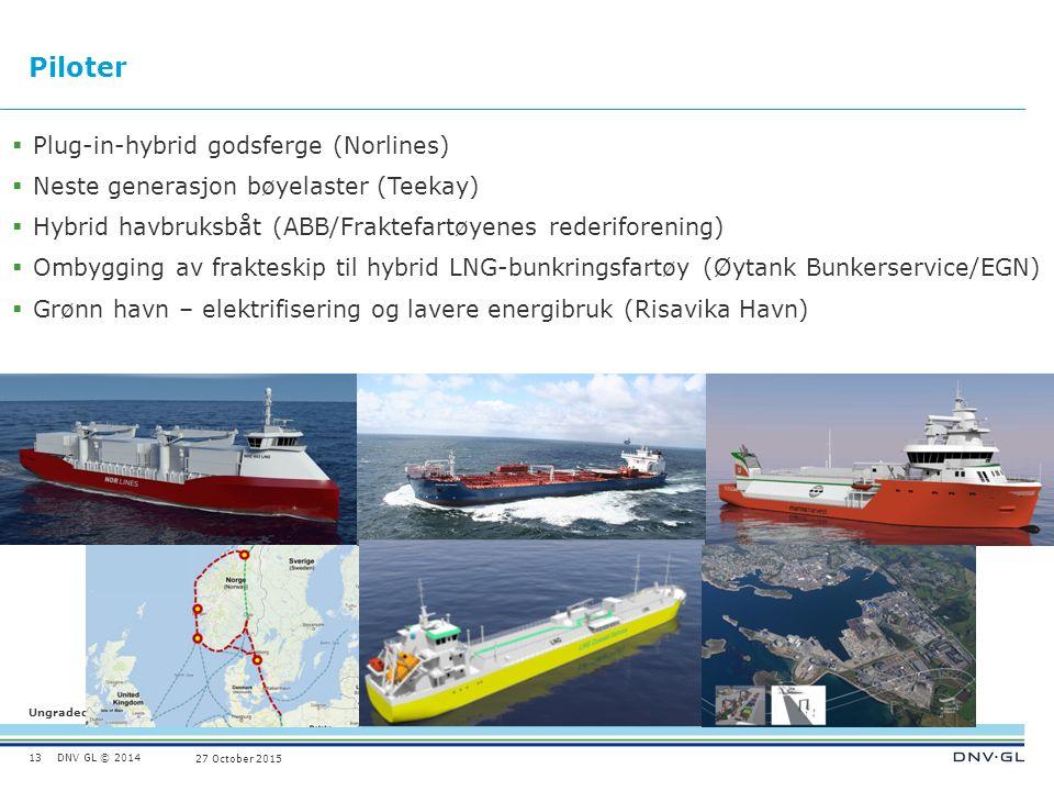 DNV GL © 2014 Ungraded 27 October 2015 Piloter  Plug-in-hybrid godsferge (Norlines)  Neste generasjon bøyelaster (Teekay)  Hybrid havbruksbåt (ABB/