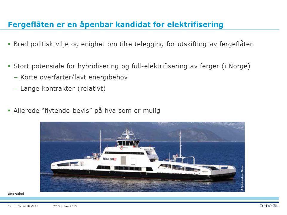DNV GL © 2014 Ungraded 27 October 2015 Fergeflåten er en åpenbar kandidat for elektrifisering  Bred politisk vilje og enighet om tilrettelegging for