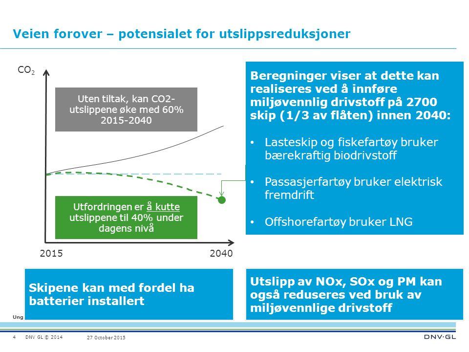 DNV GL © 2014 Ungraded 27 October 2015 Veien forover – potensialet for utslippsreduksjoner 4 Uten tiltak, kan CO2- utslippene øke med 60% 2015-2040 Utfordringen er å kutte utslippene til 40% under dagens nivå Beregninger viser at dette kan realiseres ved å innføre miljøvennlig drivstoff på 2700 skip (1/3 av flåten) innen 2040: Lasteskip og fiskefartøy bruker bærekraftig biodrivstoff Passasjerfartøy bruker elektrisk fremdrift Offshorefartøy bruker LNG 2040 2015 CO 2 Utslipp av NOx, SOx og PM kan også reduseres ved bruk av miljøvennlige drivstoff Skipene kan med fordel ha batterier installert