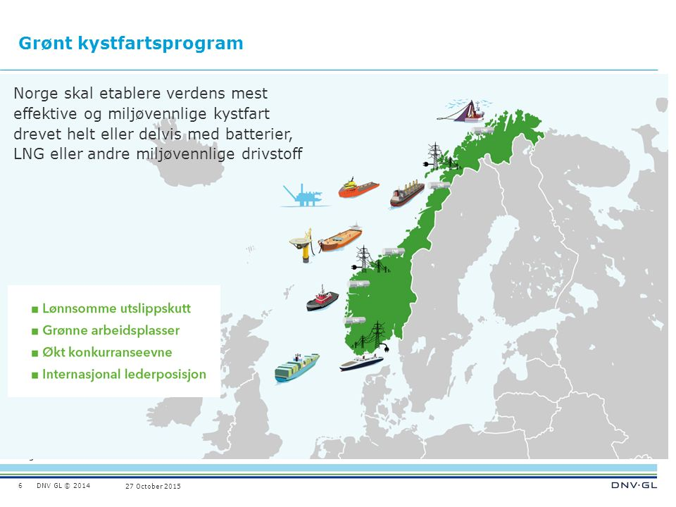 DNV GL © 2014 Ungraded 27 October 2015 Grønt kystfartsprogram 6 Norge skal etablere verdens mest effektive og miljøvennlige kystfart drevet helt eller