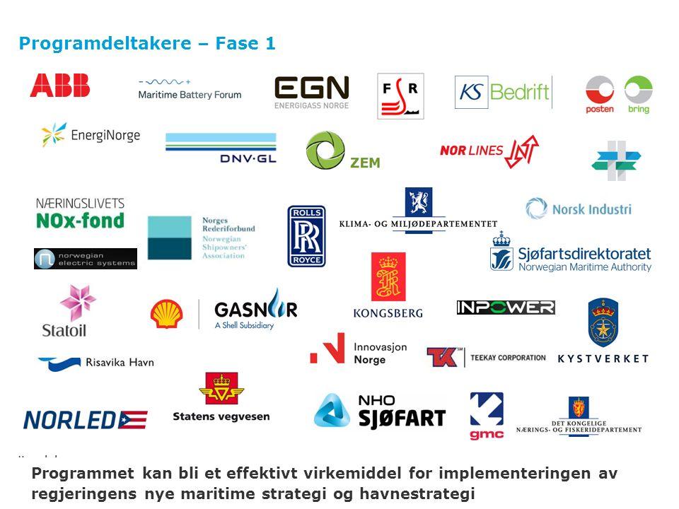 DNV GL © 2014 Ungraded 27 October 2015 Programmet kan bli et effektivt virkemiddel for implementeringen av regjeringens nye maritime strategi og havnestrategi Programdeltakere – Fase 1