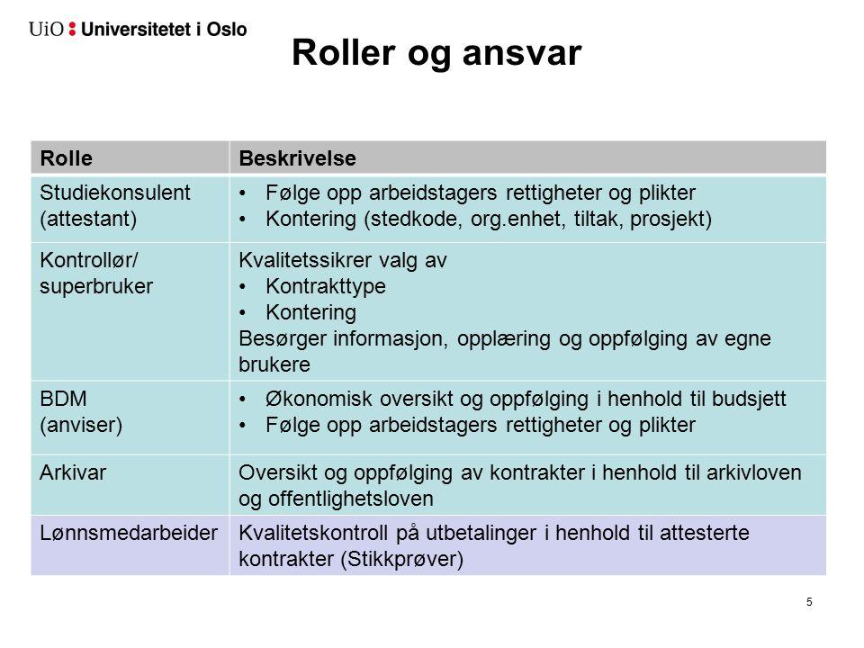 Roller og ansvar RolleBeskrivelse Studiekonsulent (attestant) Følge opp arbeidstagers rettigheter og plikter Kontering (stedkode, org.enhet, tiltak, p