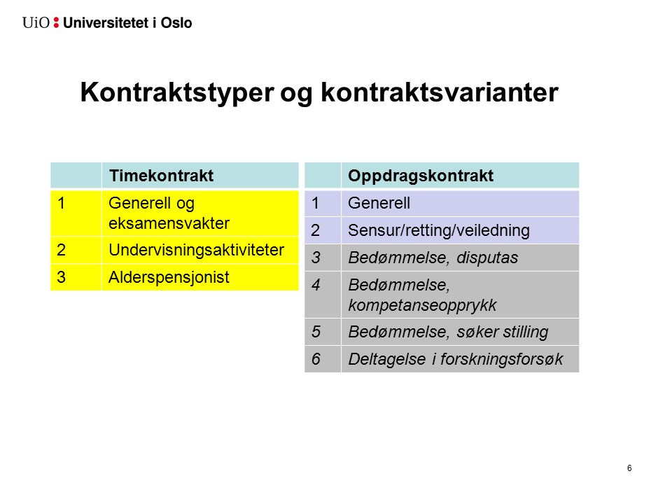 Regelverk og valg av kontrakt Regelverk: http://www.uio.no/for-ansatte/arbeidsstotte/personal/rutiner- personalarbeid/timeansatte-oppdragstakere/oversikt.html 7
