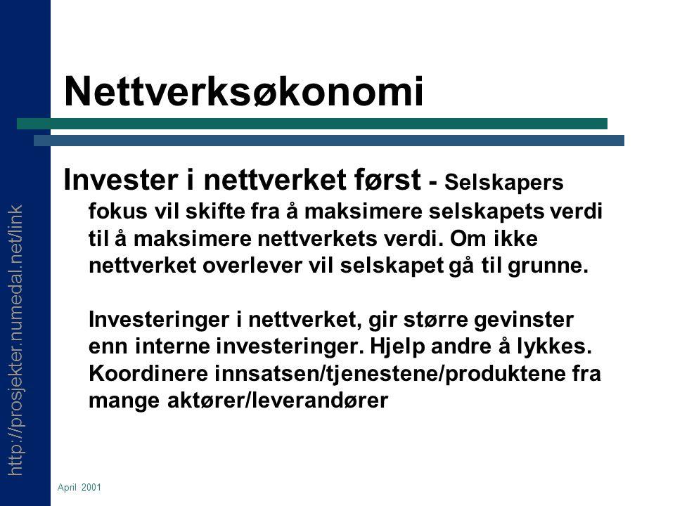 http://prosjekter.numedal.net/link April 2001 Nettverksøkonomi Invester i nettverket først - Selskapers fokus vil skifte fra å maksimere selskapets verdi til å maksimere nettverkets verdi.