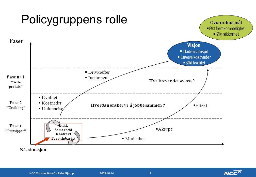 """NCC Construction AS – Peter Gjørup 2009-10-1414 Policygruppens rolle Fase 1 """"Prinsipper"""" Faser Nå- situasjon Etikk Samarbeid Kontrakt Forutsigbarhet F"""