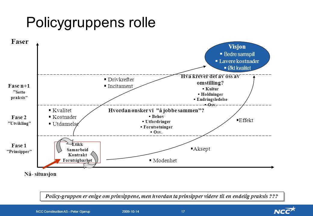 """NCC Construction AS – Peter Gjørup 2009-10-1417 Policygruppens rolle Fase 1 """"Prinsipper"""" Faser Nå- situasjon Policy-gruppen er enige om prinsippene, m"""