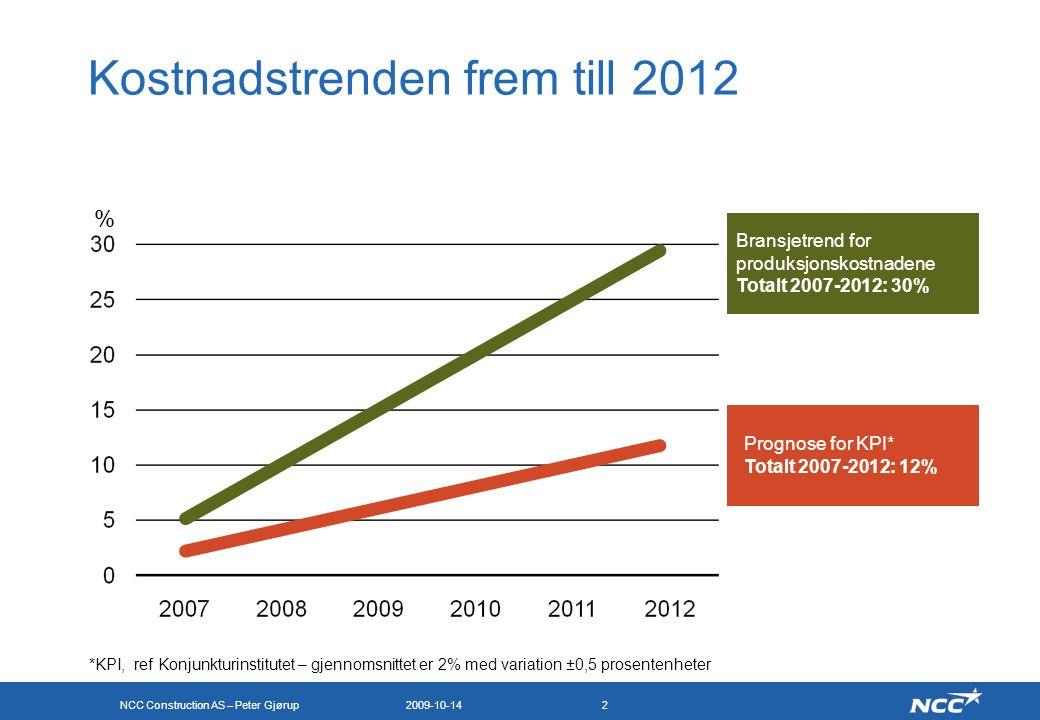 NCC Construction AS – Peter Gjørup 2009-10-142 Kostnadstrenden frem till 2012 *KPI, ref Konjunkturinstitutet – gjennomsnittet er 2% med variation ±0,5