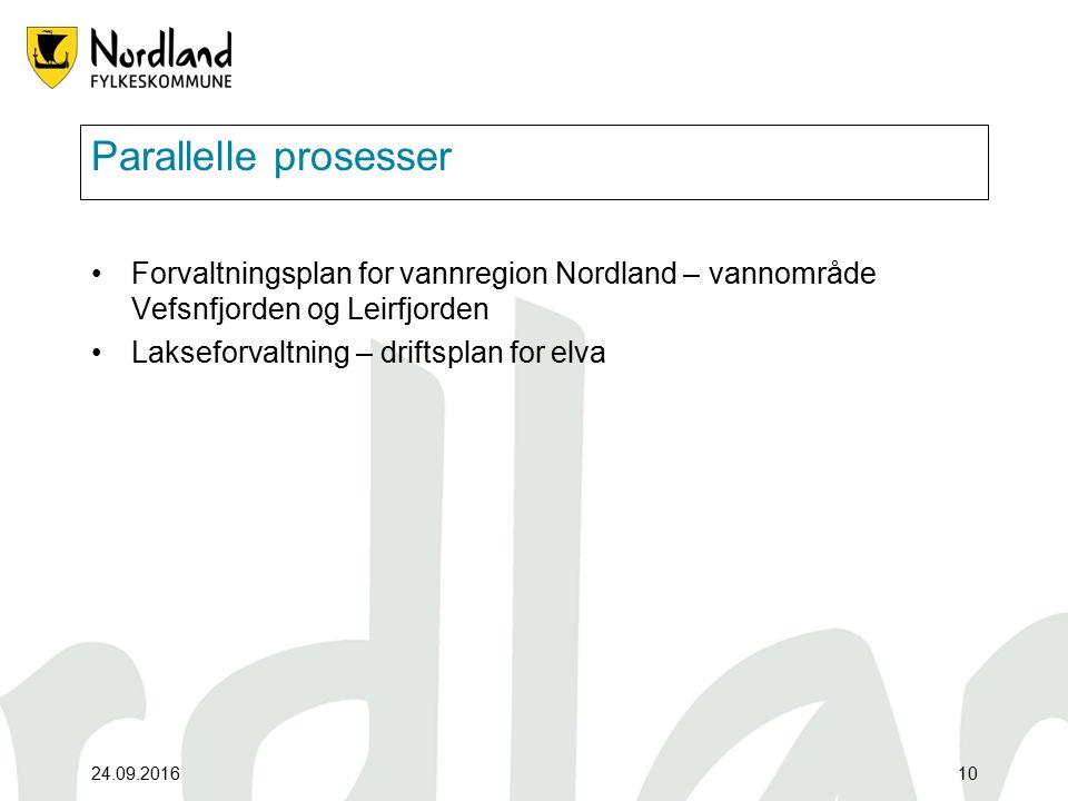 24.09.201610 Parallelle prosesser Forvaltningsplan for vannregion Nordland – vannområde Vefsnfjorden og Leirfjorden Lakseforvaltning – driftsplan for elva