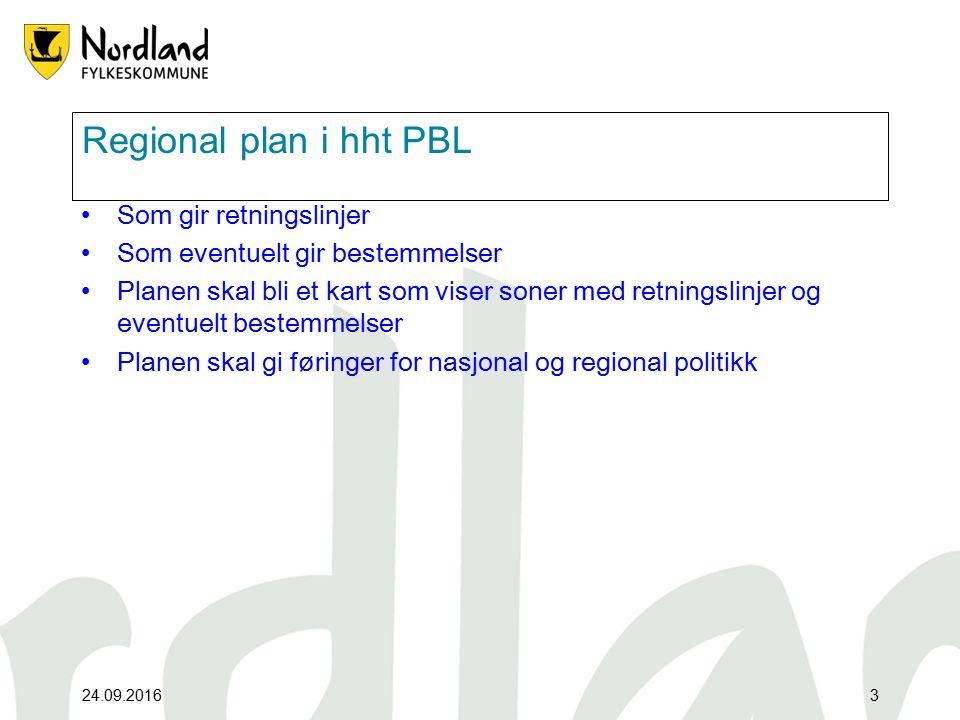 24.09.20163 Regional plan i hht PBL Som gir retningslinjer Som eventuelt gir bestemmelser Planen skal bli et kart som viser soner med retningslinjer og eventuelt bestemmelser Planen skal gi føringer for nasjonal og regional politikk