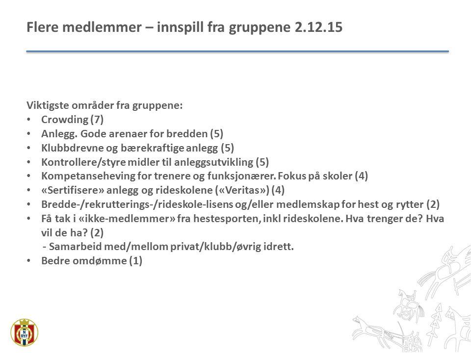 Flere medlemmer – innspill fra gruppene 2.12.15 Viktigste områder fra gruppene: Crowding (7) Anlegg.