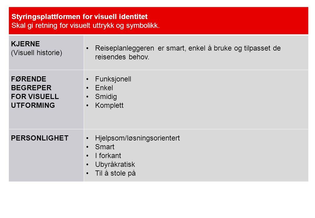 10 Styringsplattformen for visuell identitet Skal gi retning for visuelt uttrykk og symbolikk.