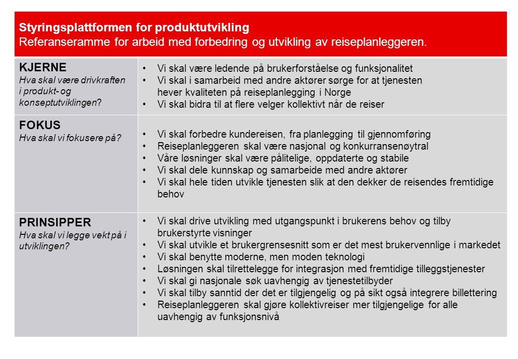 8 Styringsplattformen for produktutvikling Referanseramme for arbeid med forbedring og utvikling av reiseplanleggeren.